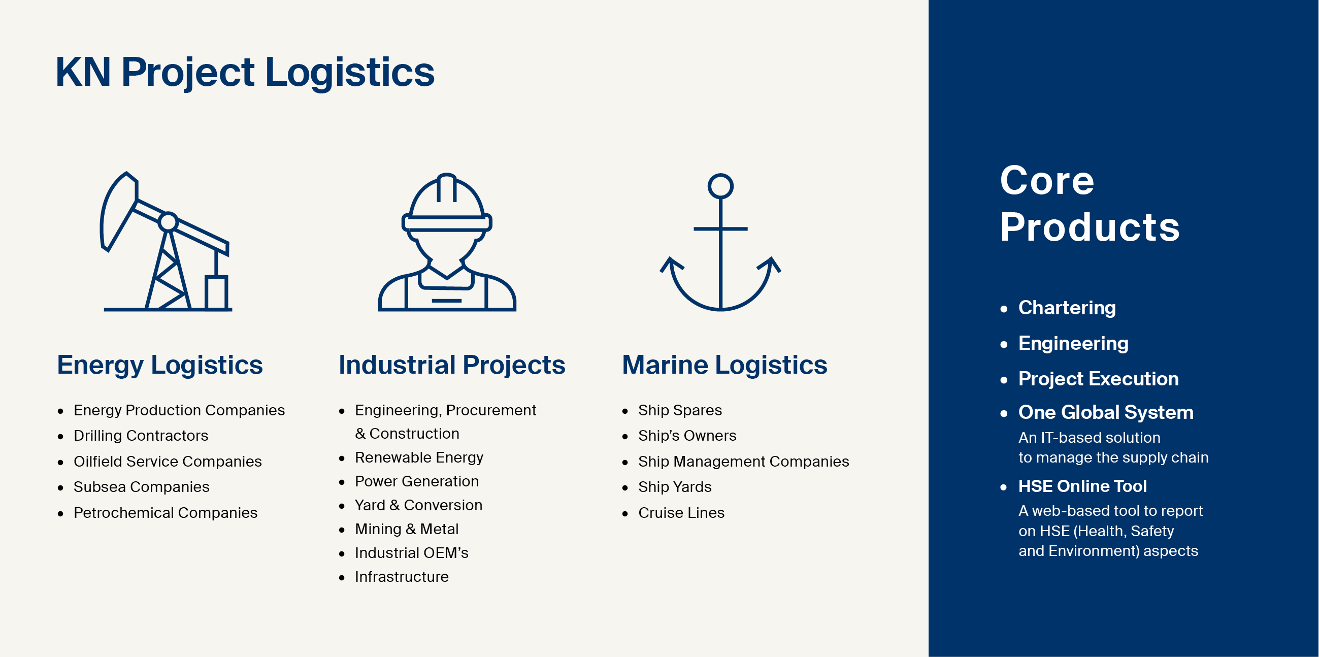 Project Logistics, Energy Logistics, Industrial Projects, Marine Logistics